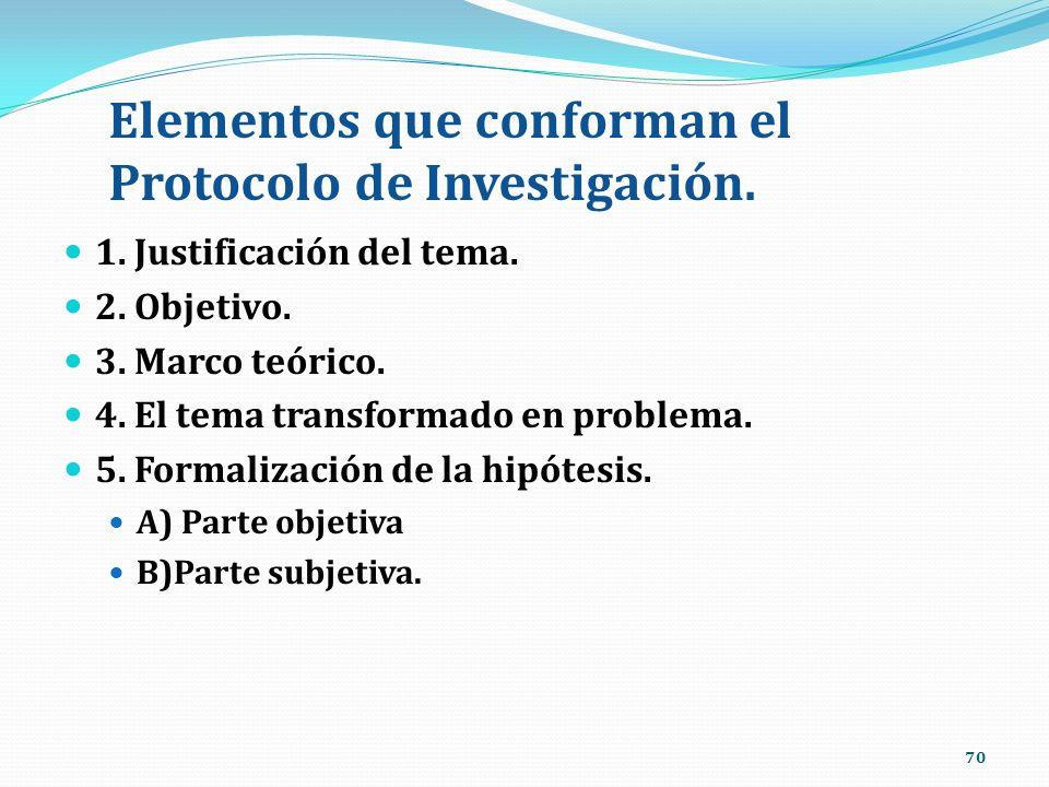 Elementos que conforman el Protocolo de Investigación. 1. Justificación del tema. 2. Objetivo. 3. Marco teórico. 4. El tema transformado en problema.