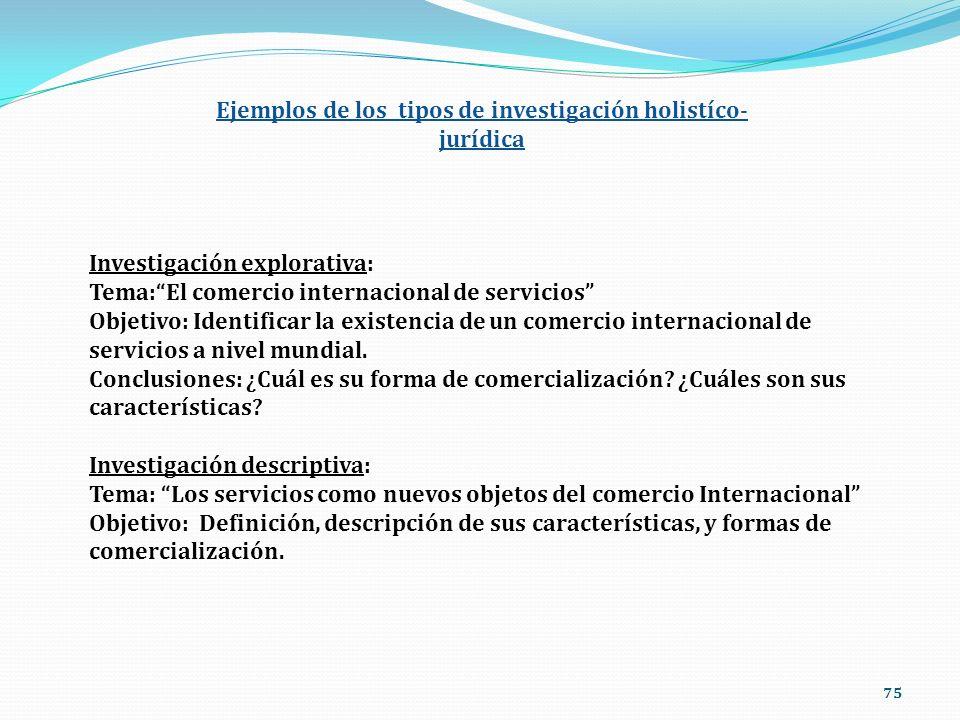 75 Ejemplos de los tipos de investigación holistíco- jurídica Investigación explorativa: Tema:El comercio internacional de servicios Objetivo: Identif