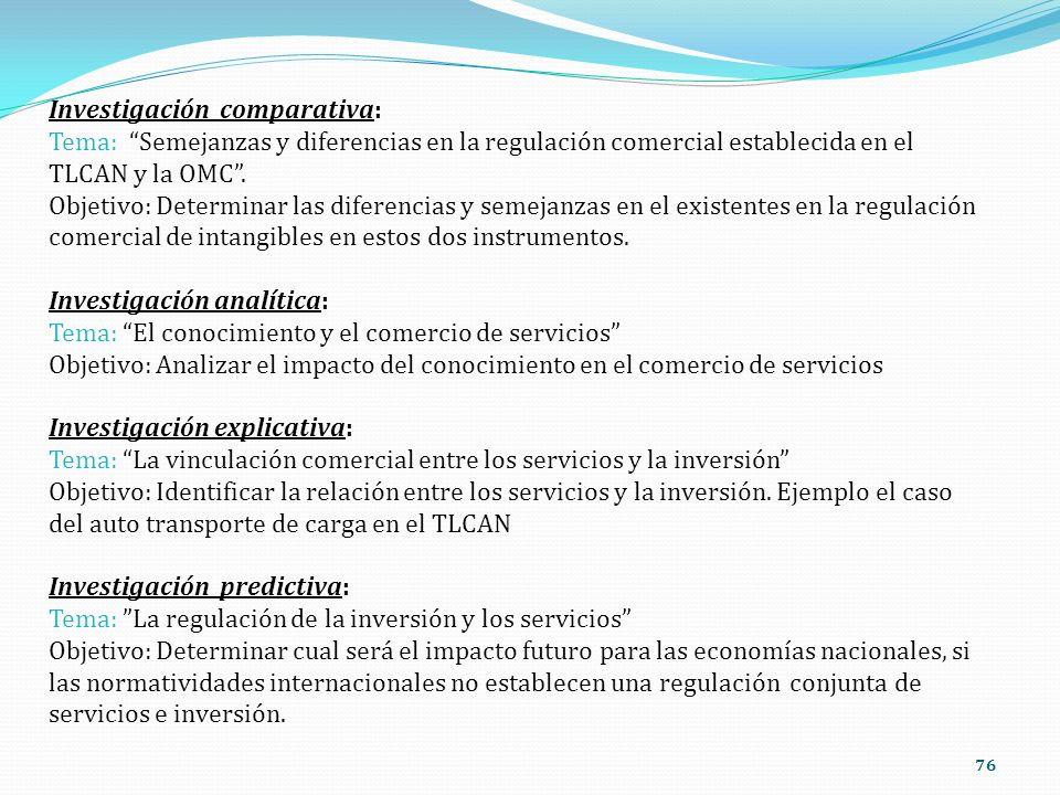 76 Investigación comparativa: Tema: Semejanzas y diferencias en la regulación comercial establecida en el TLCAN y la OMC. Objetivo: Determinar las dif