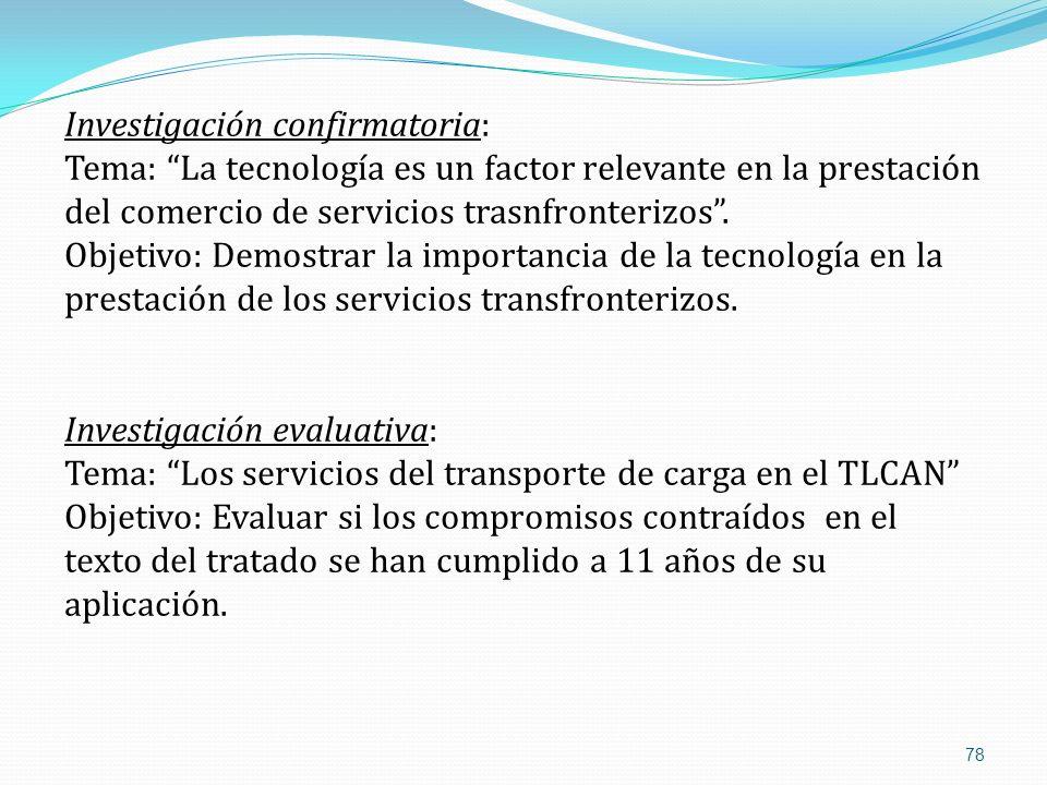 78 Investigación confirmatoria: Tema: La tecnología es un factor relevante en la prestación del comercio de servicios trasnfronterizos. Objetivo: Demo