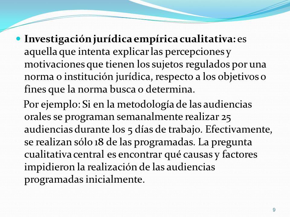 Investigación jurídica empírica cualitativa: es aquella que intenta explicar las percepciones y motivaciones que tienen los sujetos regulados por una