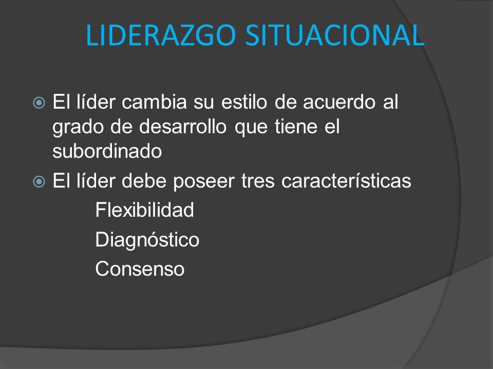 LIDERAZGO SITUACIONAL El líder cambia su estilo de acuerdo al grado de desarrollo que tiene el subordinado El líder debe poseer tres características Flexibilidad Diagnóstico Consenso