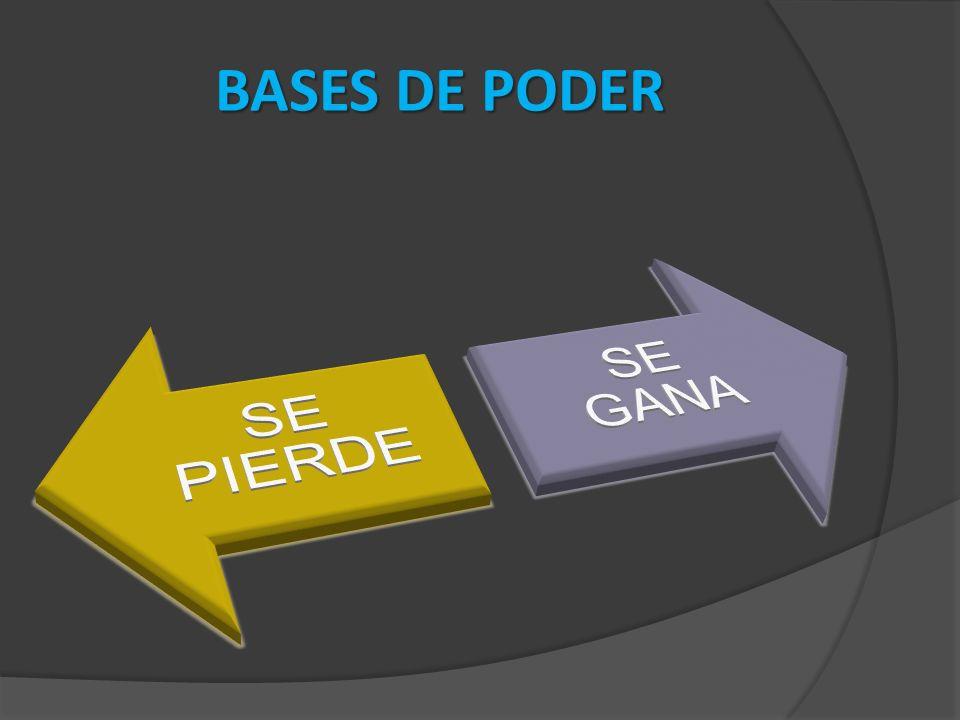 BASES DE PODER