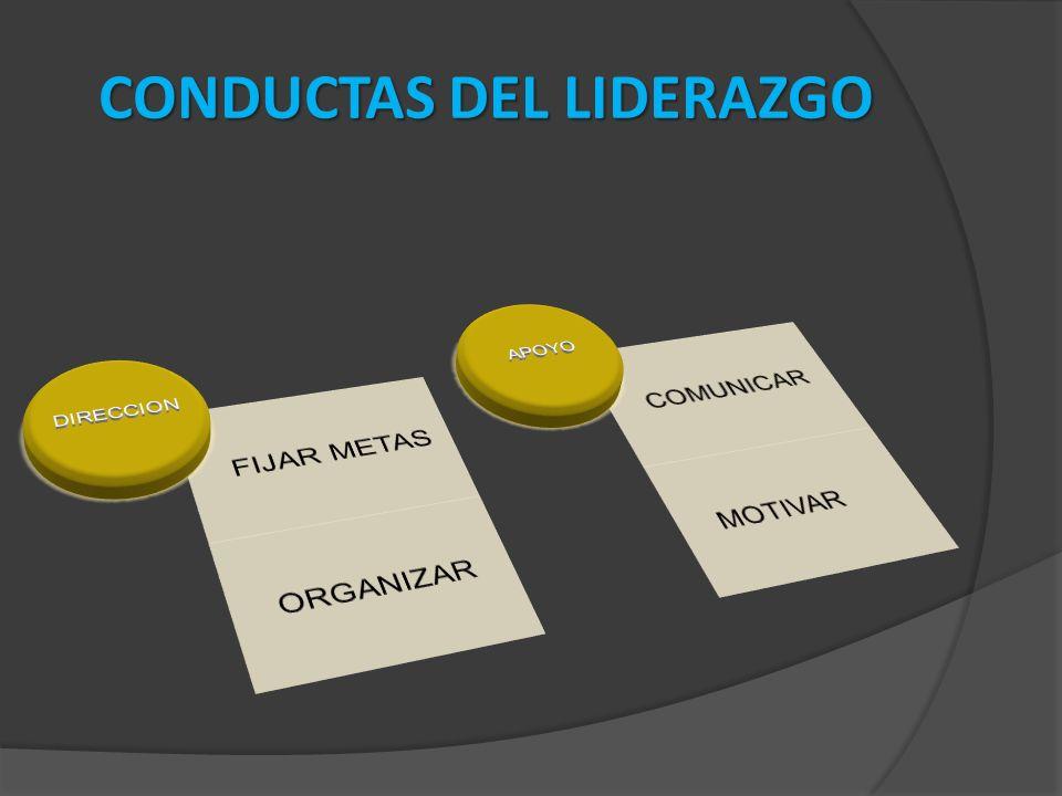 CONDUCTAS DEL LIDERAZGO