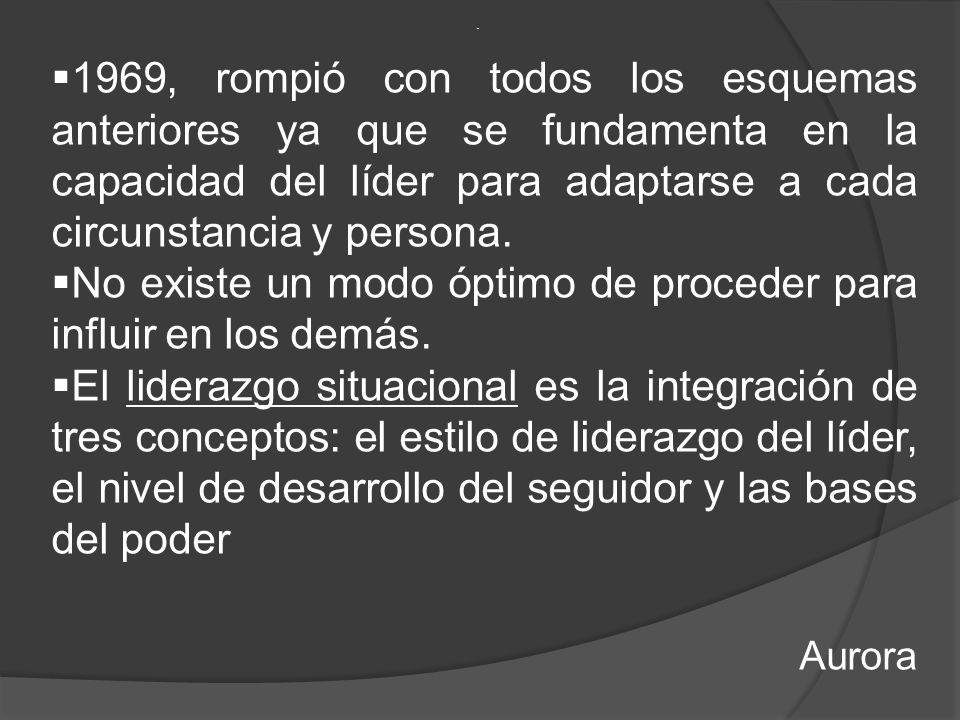 1969, rompió con todos los esquemas anteriores ya que se fundamenta en la capacidad del líder para adaptarse a cada circunstancia y persona.