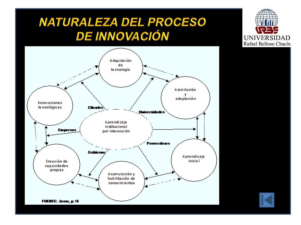 La revolución tecnológica Nuevo tipo de sociedad, La sociedad del conocimiento y de la información, Liderada por las TIC.