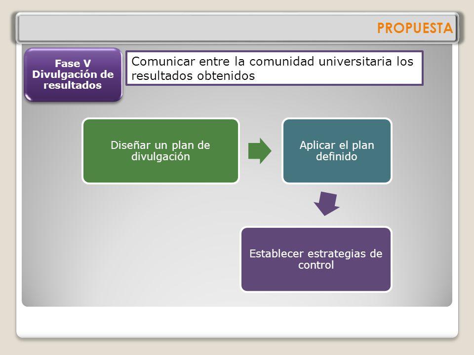 PROPUESTA Clasificación de las universidades que se organizan como un Sistema de Educación a Distancia, de acuerdo con el nivel alcanzado de Integraci