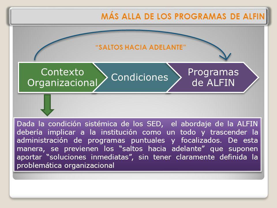 MÁS ALLA DE LOS PROGRAMAS DE ALFIN Contexto Organizacional Condiciones Programas de ALFIN Dada la condición sistémica de los SED, el abordaje de la ALFIN debería implicar a la institución como un todo y trascender la administración de programas puntuales y focalizados.