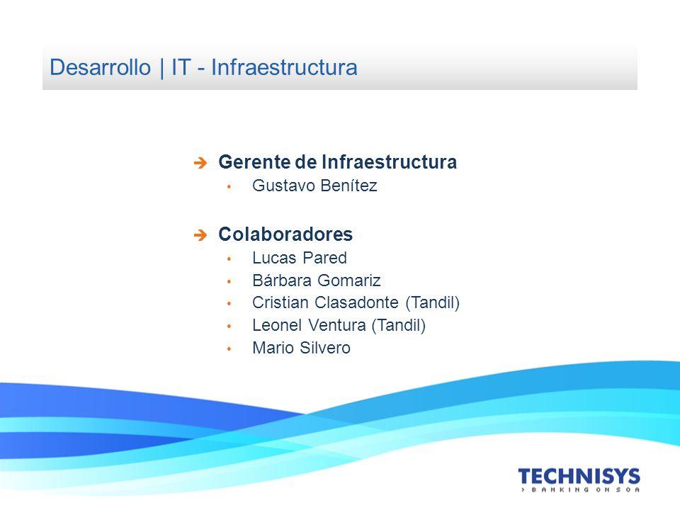 Desarrollo | IT - Infraestructura Gerente de Infraestructura Gustavo Benítez Colaboradores Lucas Pared Bárbara Gomariz Cristian Clasadonte (Tandil) Le
