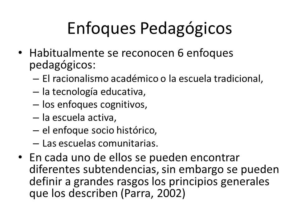 Enfoques Pedagógicos Habitualmente se reconocen 6 enfoques pedagógicos: – El racionalismo académico o la escuela tradicional, – la tecnología educativ