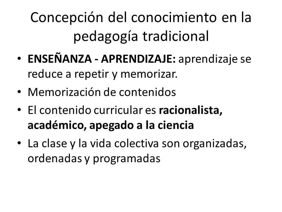 Concepción del conocimiento en la pedagogía tradicional ENSEÑANZA - APRENDIZAJE: aprendizaje se reduce a repetir y memorizar. Memorización de contenid