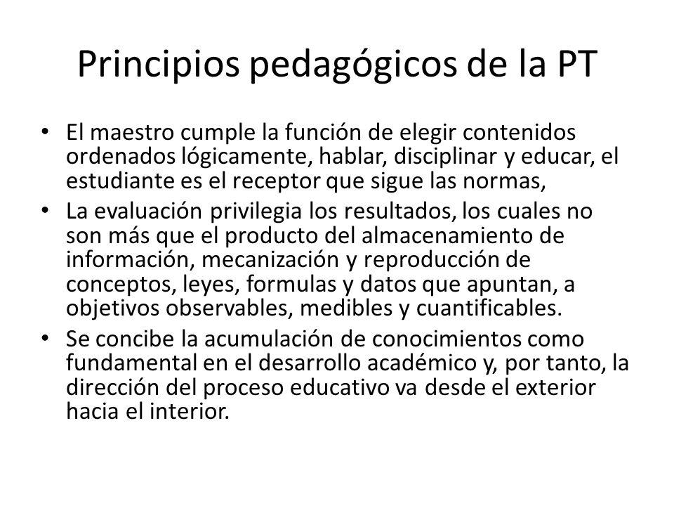 Principios pedagógicos de la PT El maestro cumple la función de elegir contenidos ordenados lógicamente, hablar, disciplinar y educar, el estudiante e