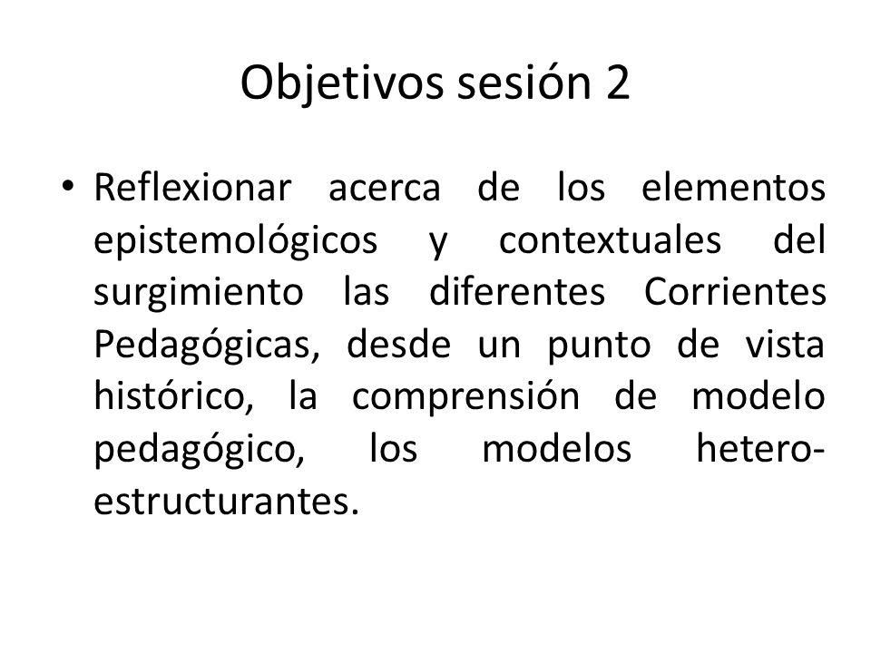 Objetivos sesión 2 Reflexionar acerca de los elementos epistemológicos y contextuales del surgimiento las diferentes Corrientes Pedagógicas, desde un