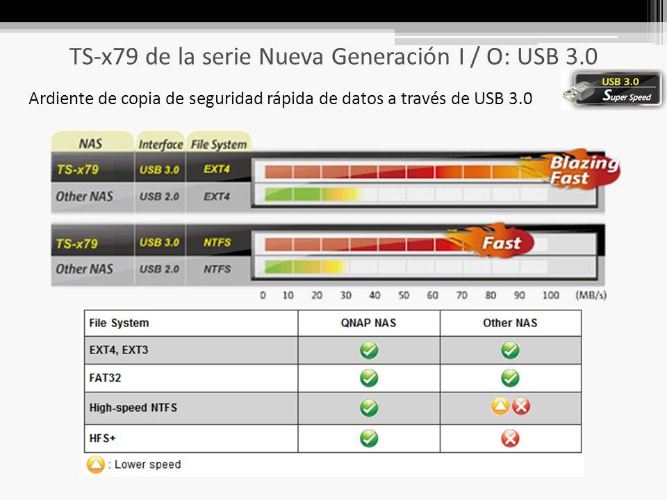 TS-x79 de la serie Nueva Generación I / O: USB 3.0 Ardiente de copia de seguridad rápida de datos a través de USB 3.0