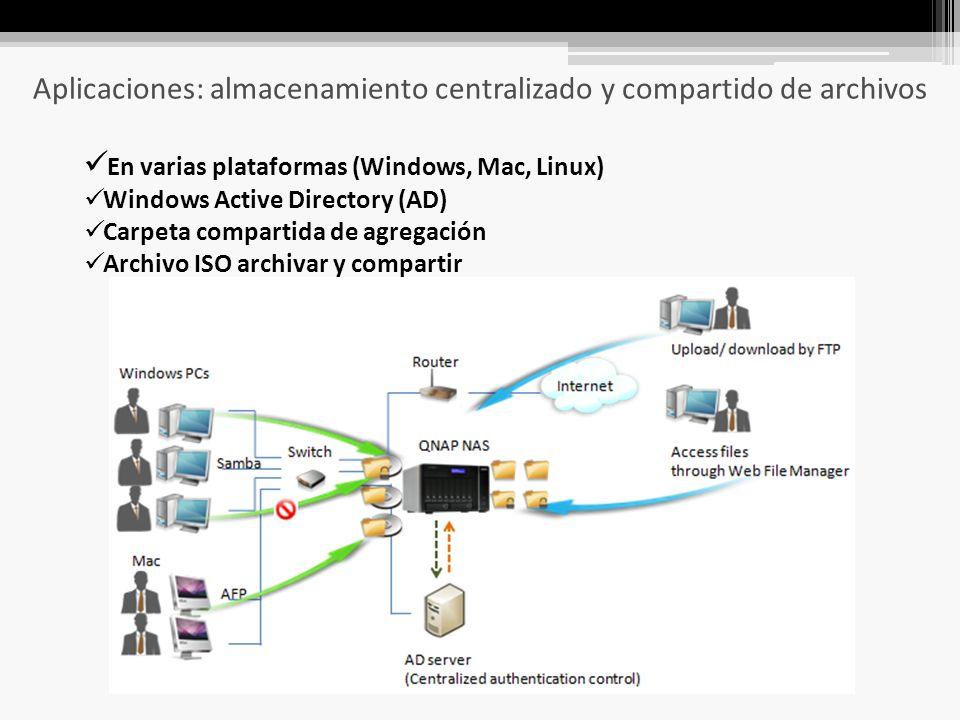 Aplicaciones: almacenamiento centralizado y compartido de archivos En varias plataformas (Windows, Mac, Linux) Windows Active Directory (AD) Carpeta compartida de agregación Archivo ISO archivar y compartir