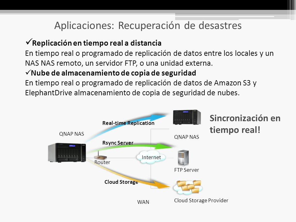 Aplicaciones: Recuperación de desastres Replicación en tiempo real a distancia En tiempo real o programado de replicación de datos entre los locales y un NAS NAS remoto, un servidor FTP, o una unidad externa.