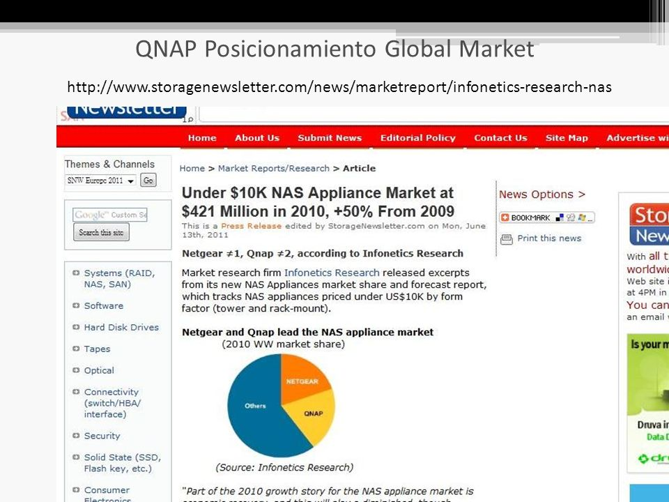 QNAP Posicionamiento Global Market http://www.storagenewsletter.com/news/marketreport/infonetics-research-nas