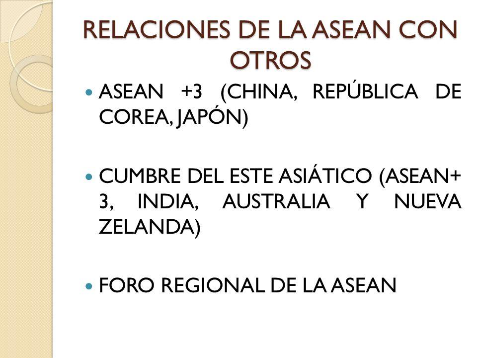 RELACIONES DE LA ASEAN CON OTROS ASEAN +3 (CHINA, REPÚBLICA DE COREA, JAPÓN) CUMBRE DEL ESTE ASIÁTICO (ASEAN+ 3, INDIA, AUSTRALIA Y NUEVA ZELANDA) FOR
