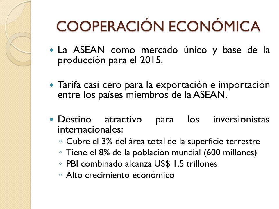 COOPERACIÓN ECONÓMICA La ASEAN como mercado único y base de la producción para el 2015. Tarifa casi cero para la exportación e importación entre los p