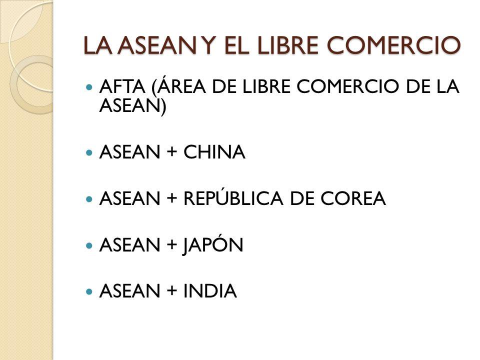 LA ASEAN Y EL LIBRE COMERCIO AFTA (ÁREA DE LIBRE COMERCIO DE LA ASEAN) ASEAN + CHINA ASEAN + REPÚBLICA DE COREA ASEAN + JAPÓN ASEAN + INDIA