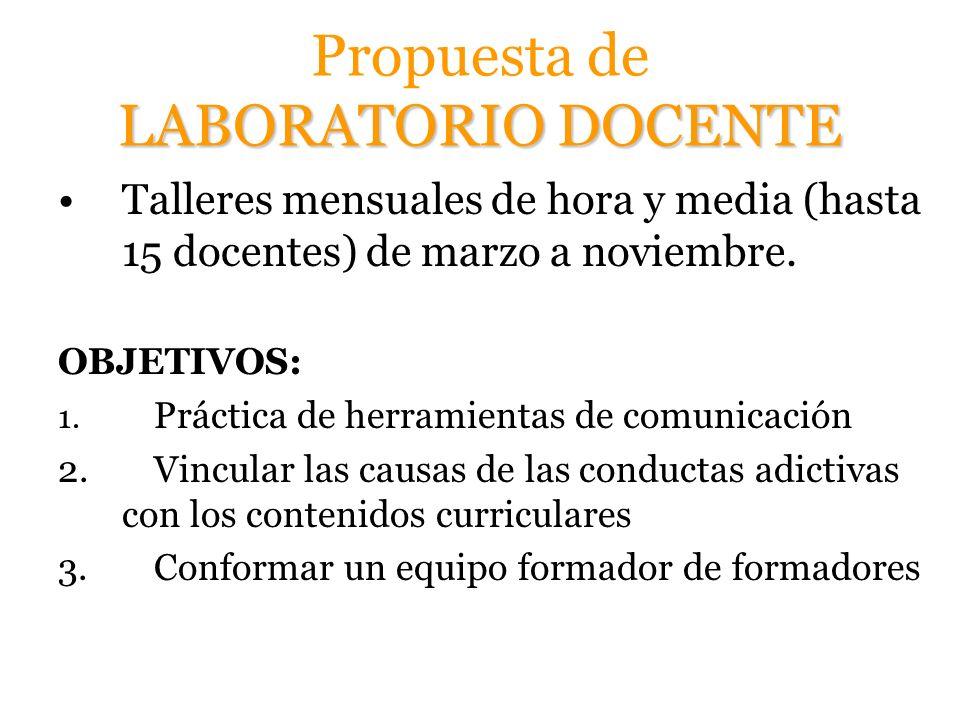LABORATORIO DOCENTE Propuesta de LABORATORIO DOCENTE Talleres mensuales de hora y media (hasta 15 docentes) de marzo a noviembre. OBJETIVOS: 1. Prácti