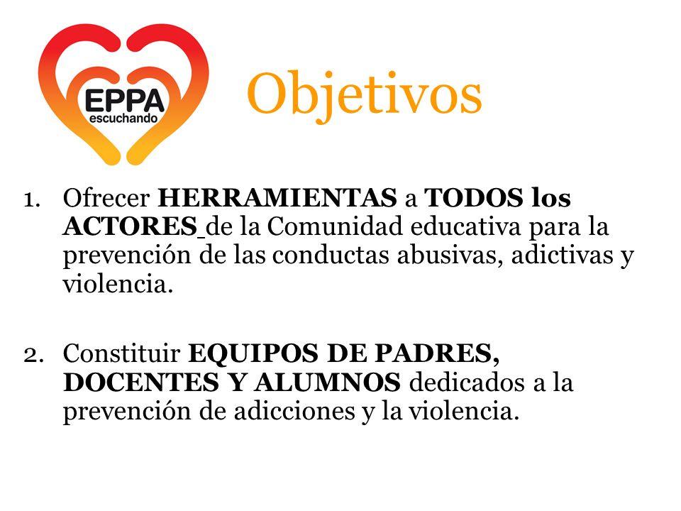 Objetivos 1.Ofrecer HERRAMIENTAS a TODOS los ACTORES de la Comunidad educativa para la prevención de las conductas abusivas, adictivas y violencia. 2.