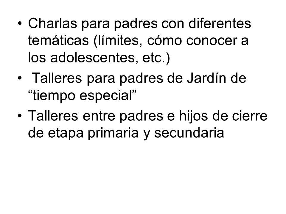 Charlas para padres con diferentes temáticas (límites, cómo conocer a los adolescentes, etc.) Talleres para padres de Jardín de tiempo especial Taller