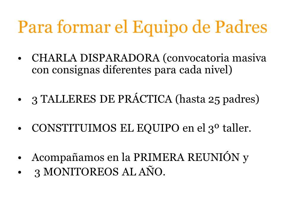 Para formar el Equipo de Padres CHARLA DISPARADORA (convocatoria masiva con consignas diferentes para cada nivel) 3 TALLERES DE PRÁCTICA (hasta 25 pad