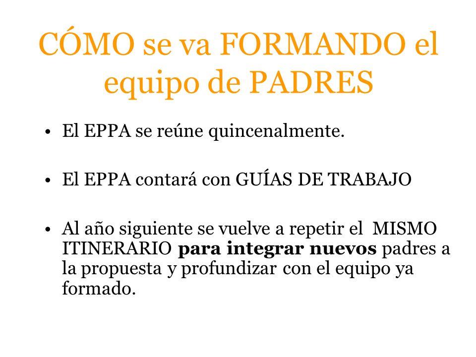 CÓMO se va FORMANDO el equipo de PADRES El EPPA se reúne quincenalmente. El EPPA contará con GUÍAS DE TRABAJO Al año siguiente se vuelve a repetir el