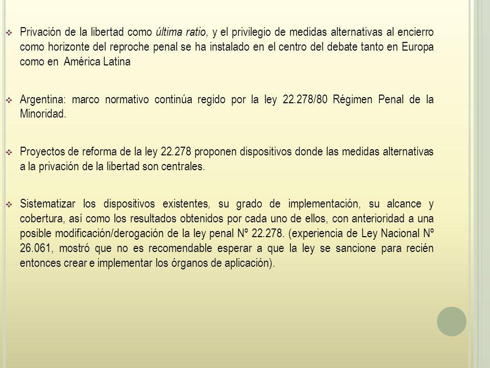 Privación de la libertad como última ratio, y el privilegio de medidas alternativas al encierro como horizonte del reproche penal se ha instalado en el centro del debate tanto en Europa como en América Latina Argentina: marco normativo continúa regido por la ley 22.278/80 Régimen Penal de la Minoridad.