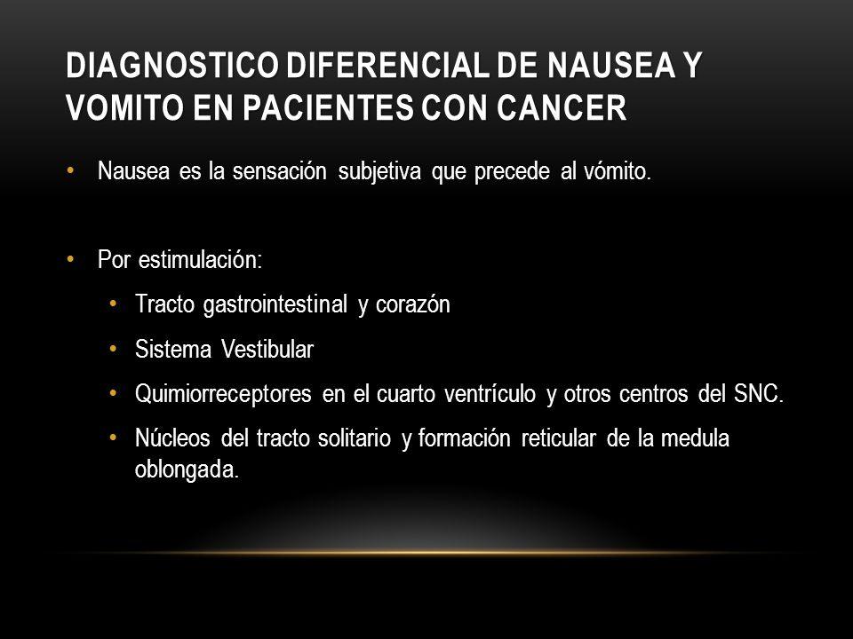 DIAGNOSTICO DIFERENCIAL DE NAUSEA Y VOMITO EN PACIENTES CON CANCER Nausea es la sensación subjetiva que precede al vómito. Por estimulación: Tracto ga