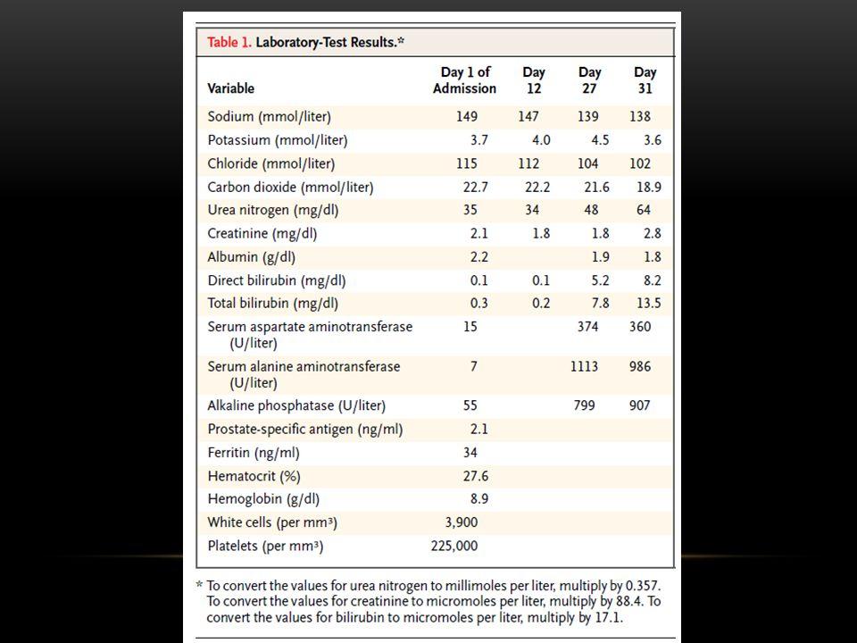 ECOGRAFIA ABDOMINAL Hidronefrosis bilateral TAC Adelgazamiento del esófago distal ESOFAGOGASTRODUODENOSCOPIA Esófago distal estrecho, ulcerado y friable Capas de Mucosa de todo el estomago adelgazada BIOPSIA ESOFAGO Adenocarcinoma invasivo con características de células en anillo de sello BIOPSIA ESTOMAGO No hay signos de carcinoma y es negativo para H.