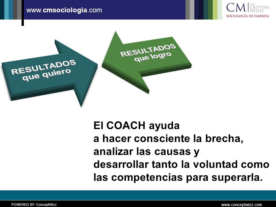 POWERED BY ConceptWizz www.conceptwizz.com www.cmsociologia.com El COACH ayuda a hacer consciente la brecha, analizar las causas y desarrollar tanto la voluntad como las competencias para superarla.