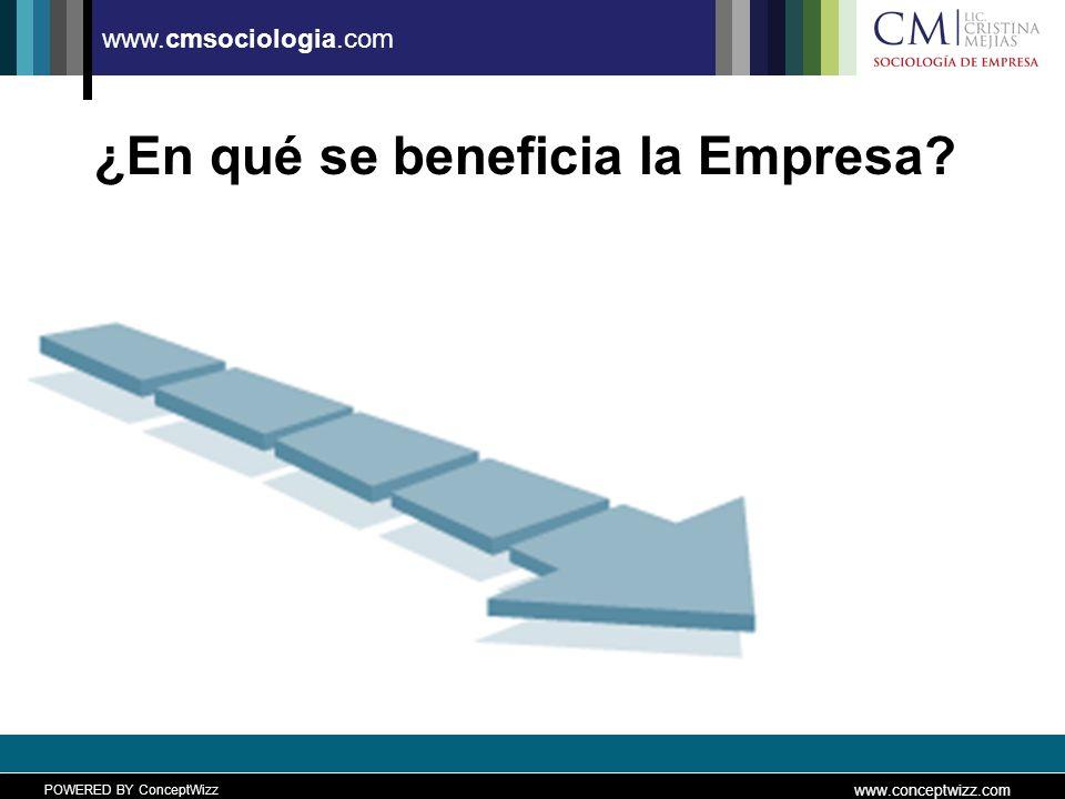 POWERED BY ConceptWizz www.conceptwizz.com www.cmsociologia.com ¿En qué se beneficia la Empresa?