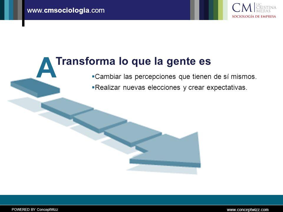 POWERED BY ConceptWizz www.conceptwizz.com www.cmsociologia.com Transforma lo que la gente es A Cambiar las percepciones que tienen de sí mismos.