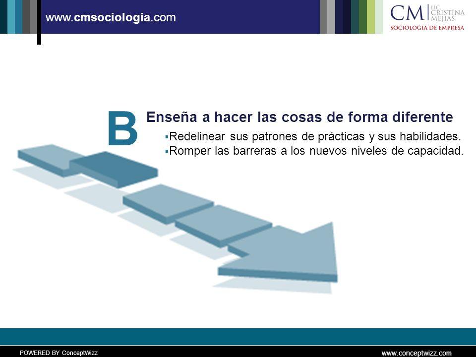 POWERED BY ConceptWizz www.conceptwizz.com www.cmsociologia.com Enseña a hacer las cosas de forma diferente B Redelinear sus patrones de prácticas y sus habilidades.