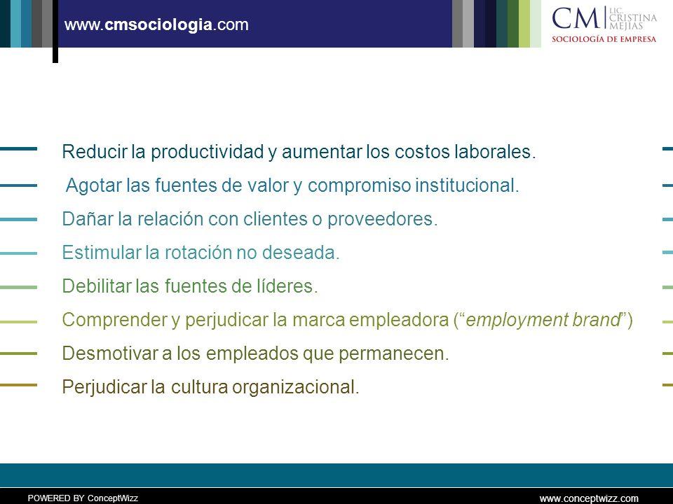 POWERED BY ConceptWizz www.conceptwizz.com www.cmsociologia.com Reducir la productividad y aumentar los costos laborales.