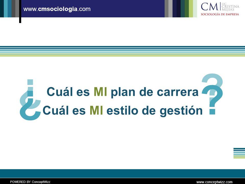 POWERED BY ConceptWizz www.conceptwizz.com www.cmsociologia.com ¿ .