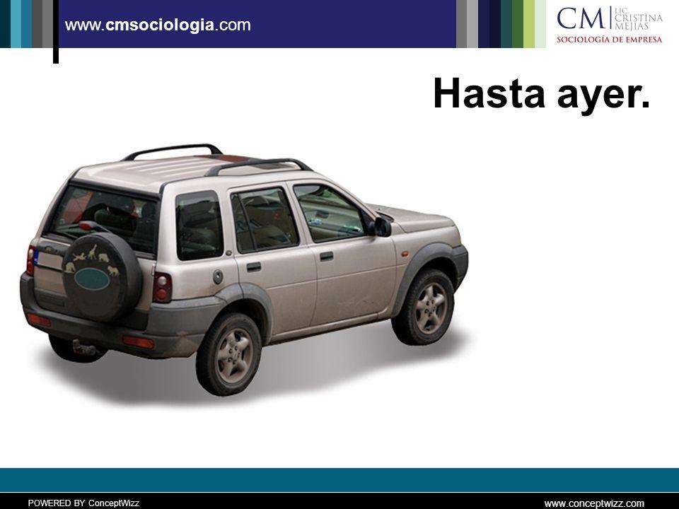 POWERED BY ConceptWizz www.conceptwizz.com www.cmsociologia.com Hasta ayer.