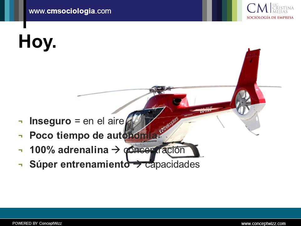 POWERED BY ConceptWizz www.conceptwizz.com www.cmsociologia.com ¬ Inseguro = en el aire ¬ Poco tiempo de autonomía ¬ 100% adrenalina concentración ¬ Súper entrenamiento capacidades Hoy.