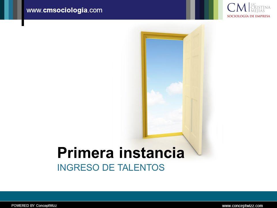 POWERED BY ConceptWizz www.conceptwizz.com www.cmsociologia.com Primera instancia INGRESO DE TALENTOS