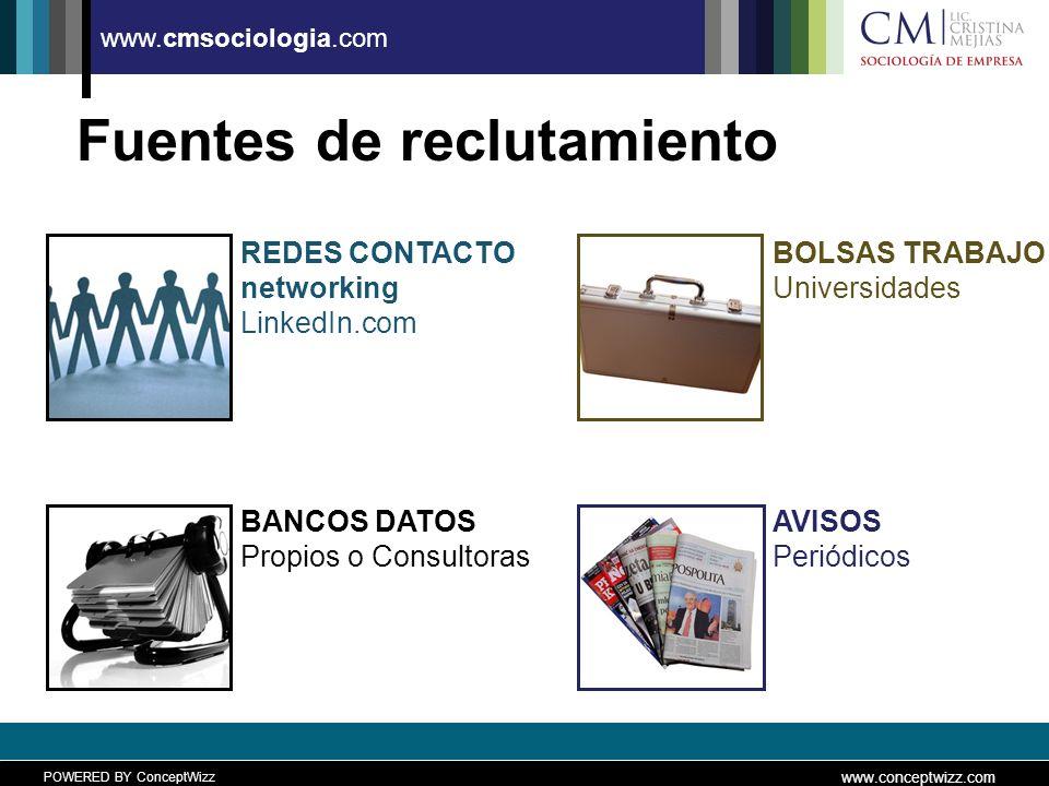POWERED BY ConceptWizz www.conceptwizz.com www.cmsociologia.com Fuentes de reclutamiento REDES CONTACTO networking LinkedIn.com BANCOS DATOS Propios o Consultoras BOLSAS TRABAJO Universidades AVISOS Periódicos