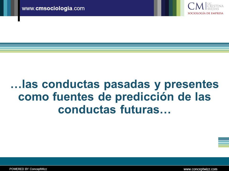 POWERED BY ConceptWizz www.conceptwizz.com www.cmsociologia.com …las conductas pasadas y presentes como fuentes de predicción de las conductas futuras…