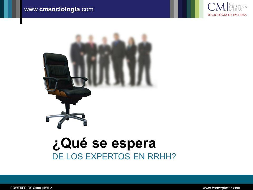 POWERED BY ConceptWizz www.conceptwizz.com www.cmsociologia.com Una persona es contratada por sus conocimientos, y desvinculada por su comportamiento… Extraído de mi experiencia AXIOMA