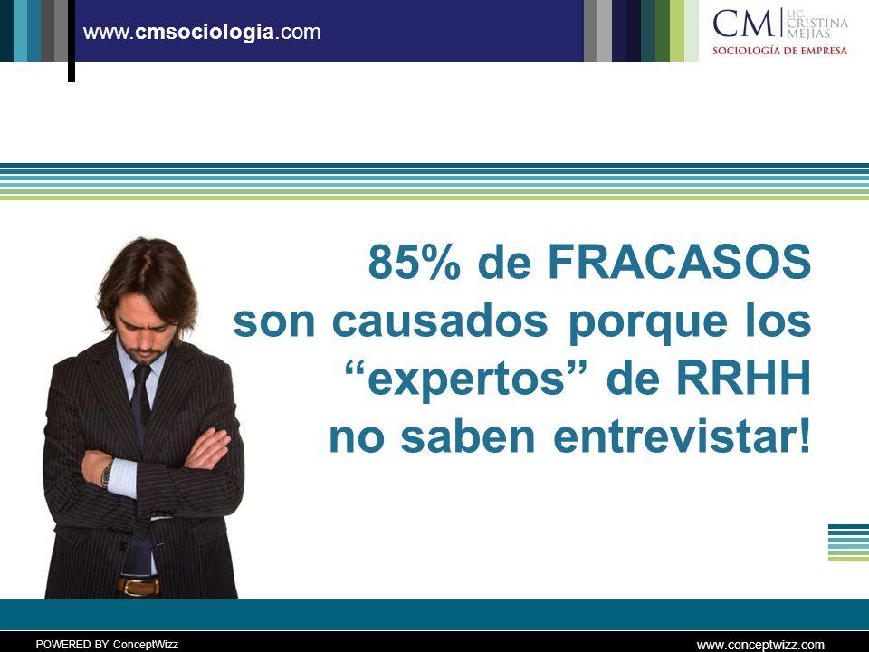 POWERED BY ConceptWizz www.conceptwizz.com www.cmsociologia.com 85% de FRACASOS son causados porque los expertos de RRHH no saben entrevistar!