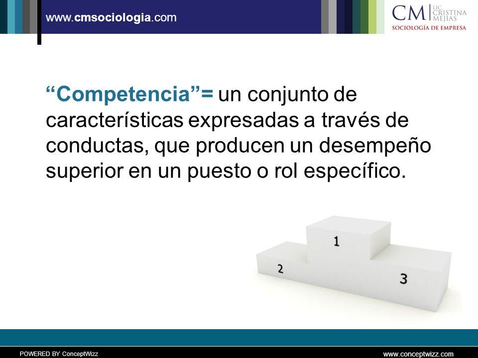 POWERED BY ConceptWizz www.conceptwizz.com www.cmsociologia.com Competencia= un conjunto de características expresadas a través de conductas, que producen un desempeño superior en un puesto o rol específico.