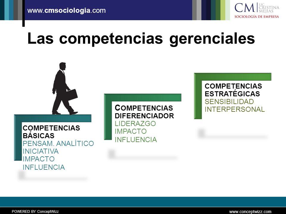 POWERED BY ConceptWizz www.conceptwizz.com www.cmsociologia.com Las competencias gerenciales COMPETENCIAS BÁSICAS PENSAM.
