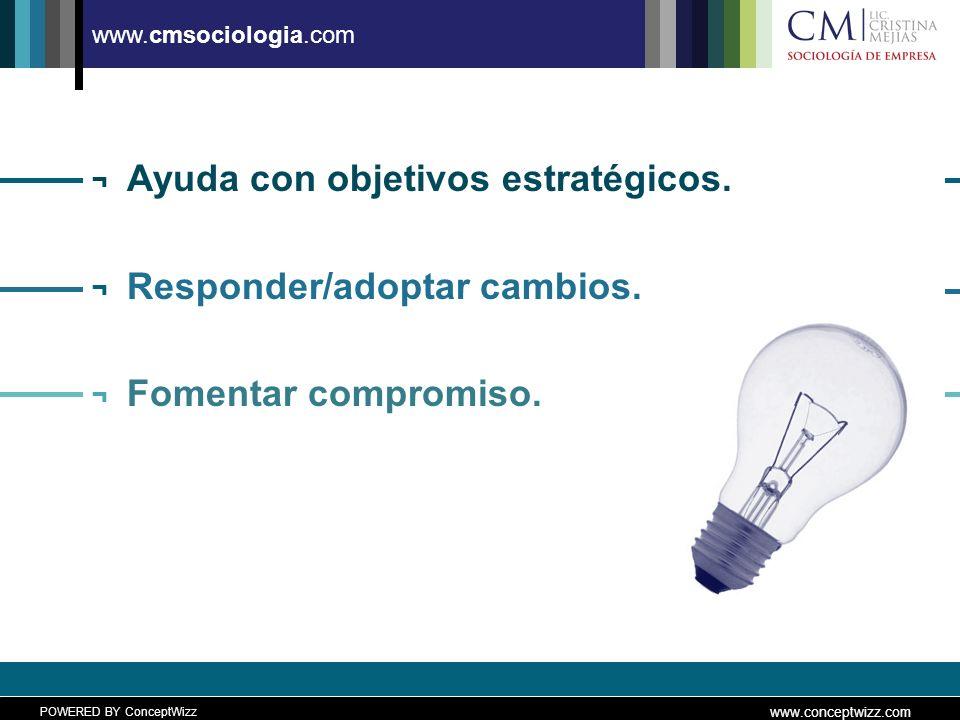 POWERED BY ConceptWizz www.conceptwizz.com www.cmsociologia.com Frente a las crisis: Despedir personal.
