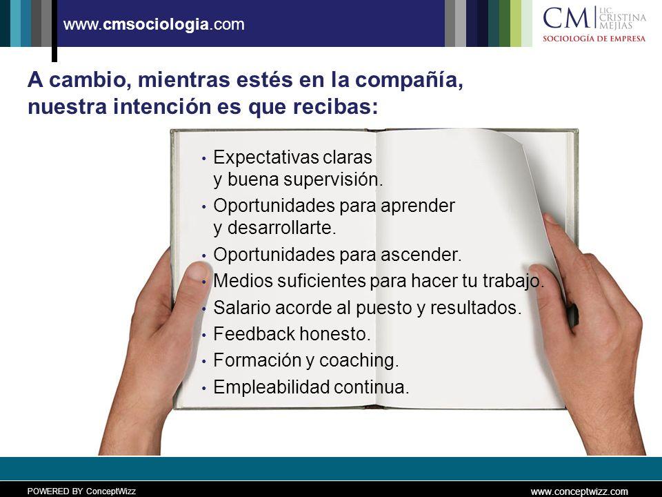 POWERED BY ConceptWizz www.conceptwizz.com www.cmsociologia.com A cambio, mientras estés en la compañía, nuestra intención es que recibas: Expectativas claras y buena supervisión.