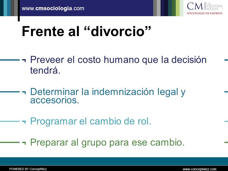 POWERED BY ConceptWizz www.conceptwizz.com www.cmsociologia.com Frente al divorcio ¬ Preveer el costo humano que la decisión tendrá.